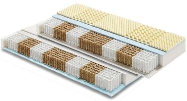 memory foam, memory, lenta memoria, materasso, materasso lattice, materasso geoflex,materasso molle singole