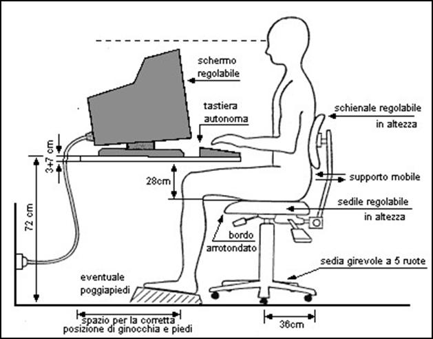 Mal di schiena troppe ore al computer sono spesso la - Mal di schiena a letto ...