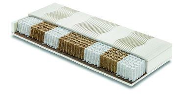 Eminflex permaflex fabbricatore materasso pirelli e for Materasso eminflex